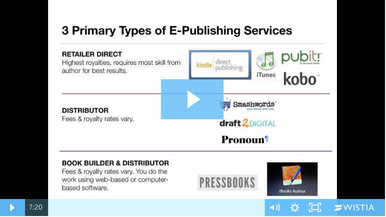 Independent, Hybrid and Self-Publishing Archives | Molly Brave